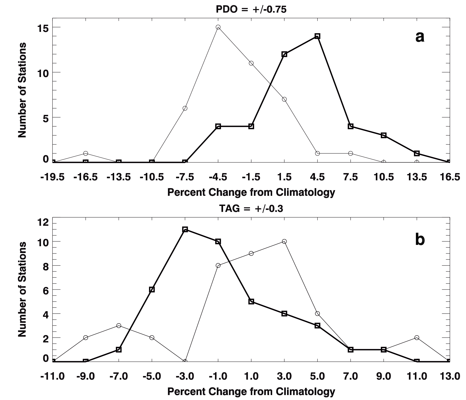 P1-Fig2