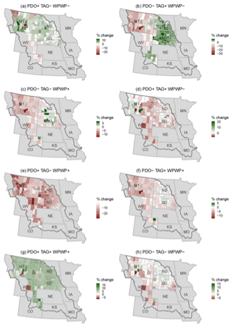 Figure 1: Percent change in county-level spring wheat yield in each DCV phase combination compared to long-term average yield in the Missouri River Basin.